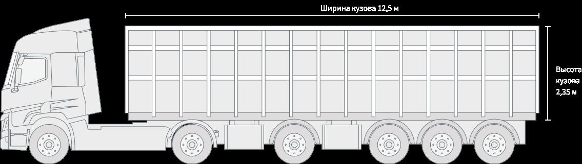 Ломовоз Вологда СеверМетТорг